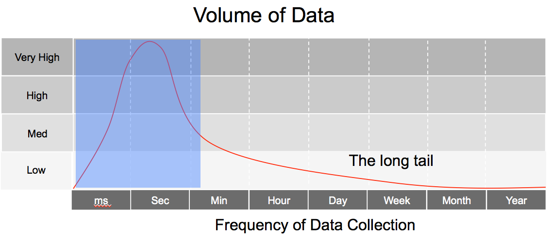 volume_data