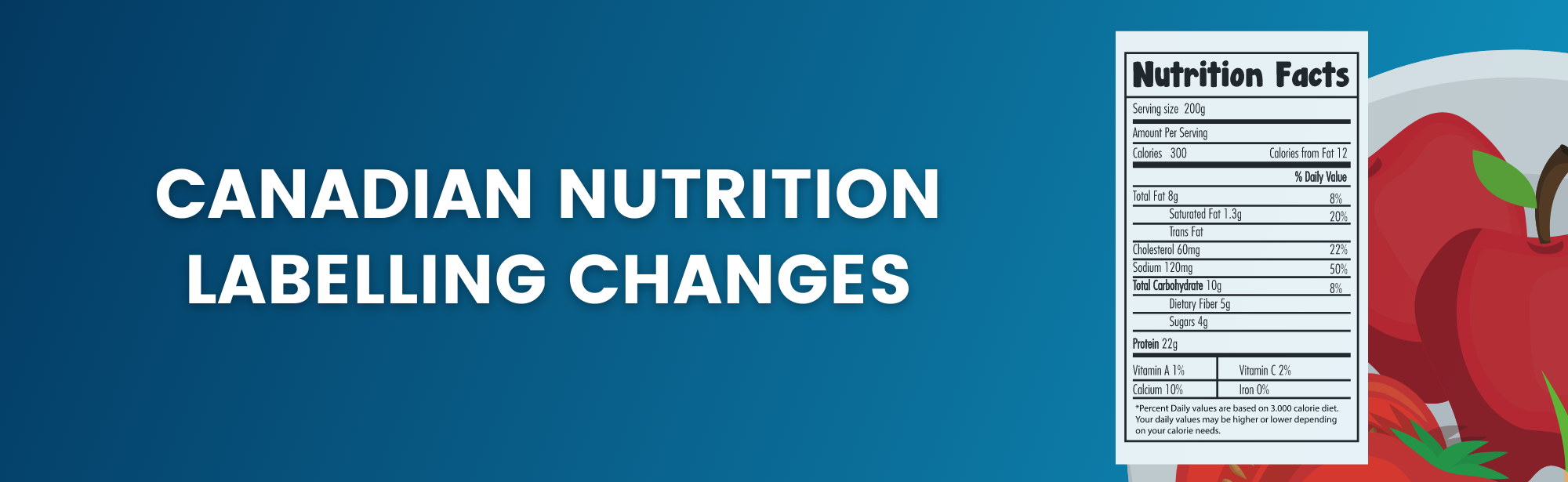 Blog headers (15)Canadian Nutrition labelling changes