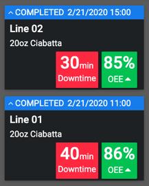 OEE Management Software - SafetyChain